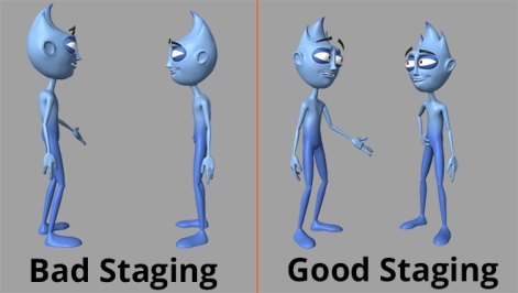 Staging_Example